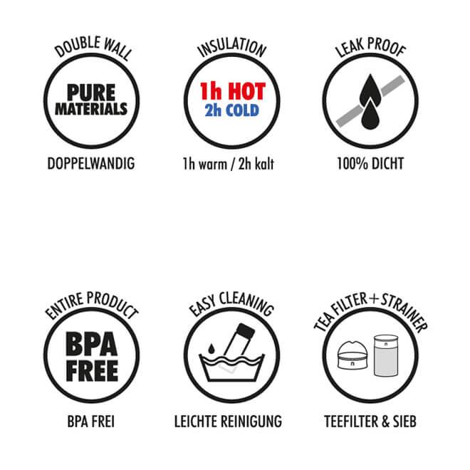 Teelöffel Vorteile, Glas 400ml doppelwandig, dicht, bpa-frei, Tee Sieb, Teefilter, Deckel
